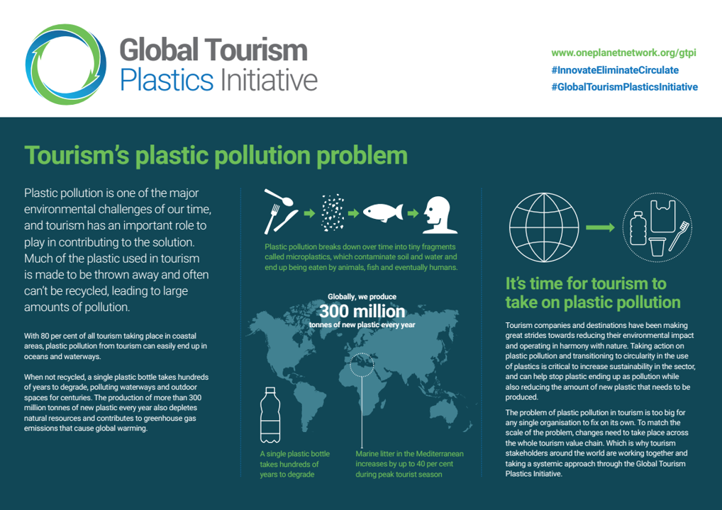 Global Tourism Plastics Initiative brochure image
